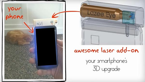 Lazee Eye smartphone 3D camera add-on