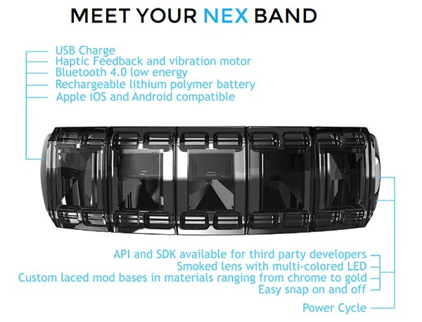 NEX Band diagram