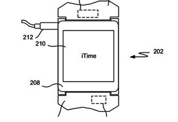 Apple iTime patent drawing