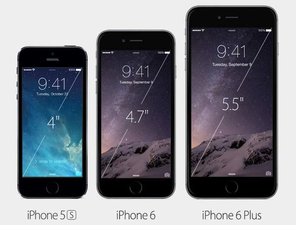 apple-iphone-6-compare-sizes