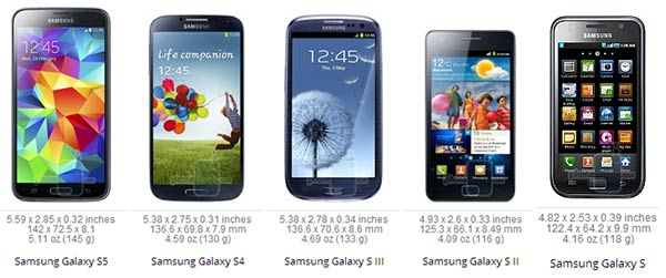 Samsung Galaxy S5 evolution