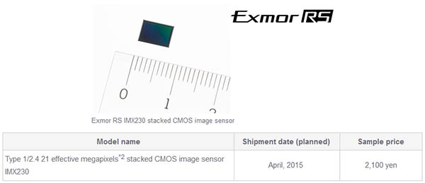 Sony Exmor RS image sensors are very popular